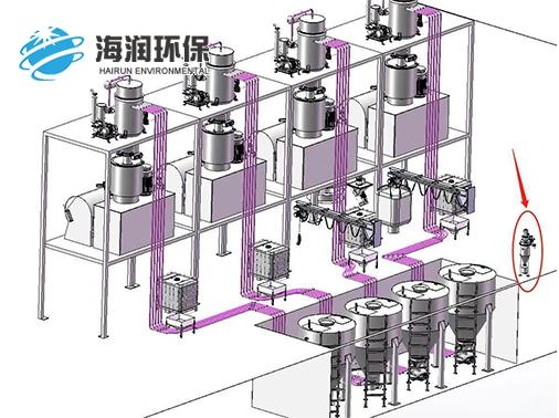 粉体计量输送机生产厂家